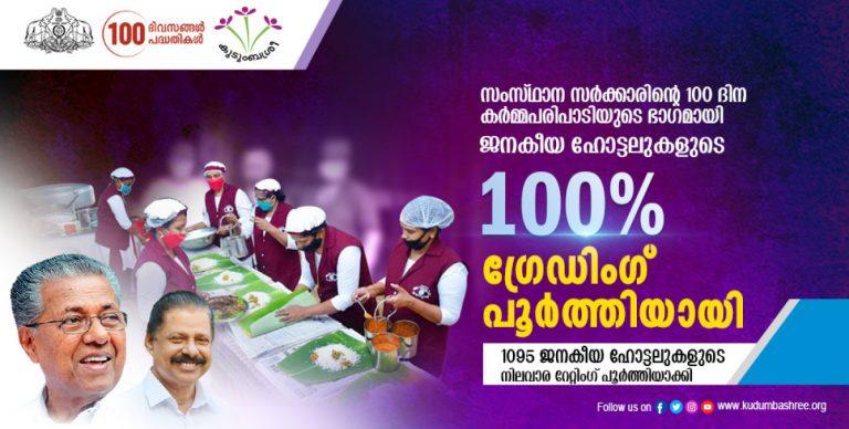 JanakeeyaHotel Grading